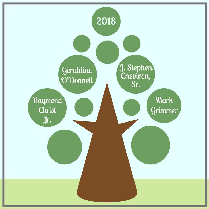 2018 Honorariums or Memorials: Raymond Christ Jr., Geraldine O'Donnell, J. Stephen Cheviron Sr., Mark Grimmer